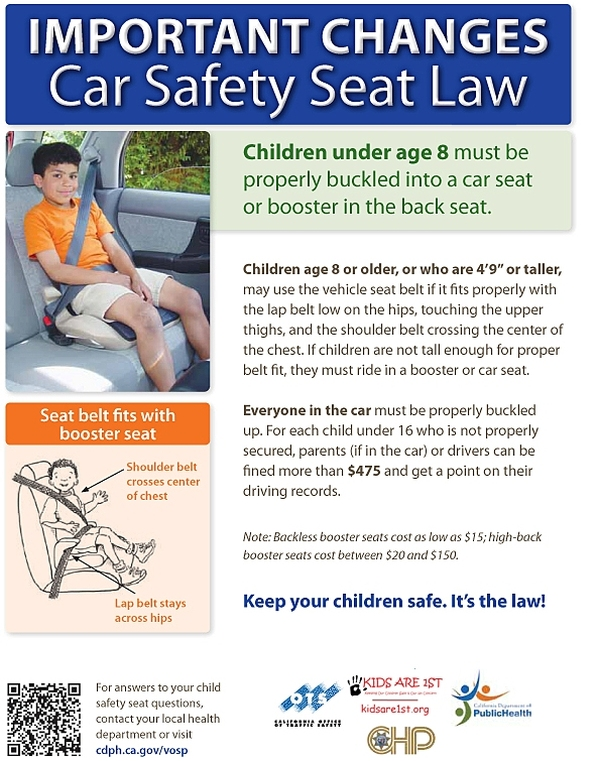CALIFORNIA BOOSTER SEAT POSTER - Kids Are 1st